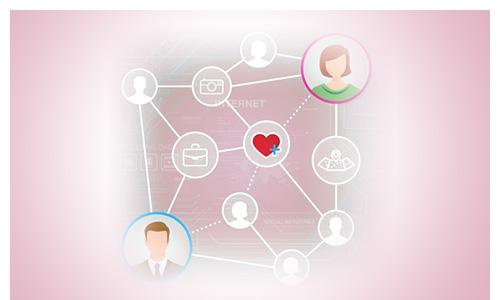 Bild zum Tag der virtuellen Liebe